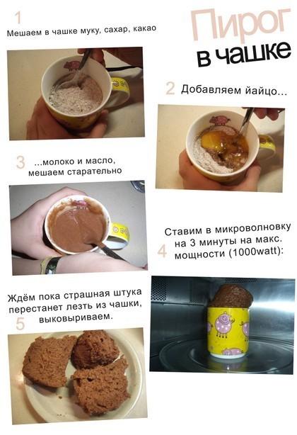 Рецепты кексов в микроволновке