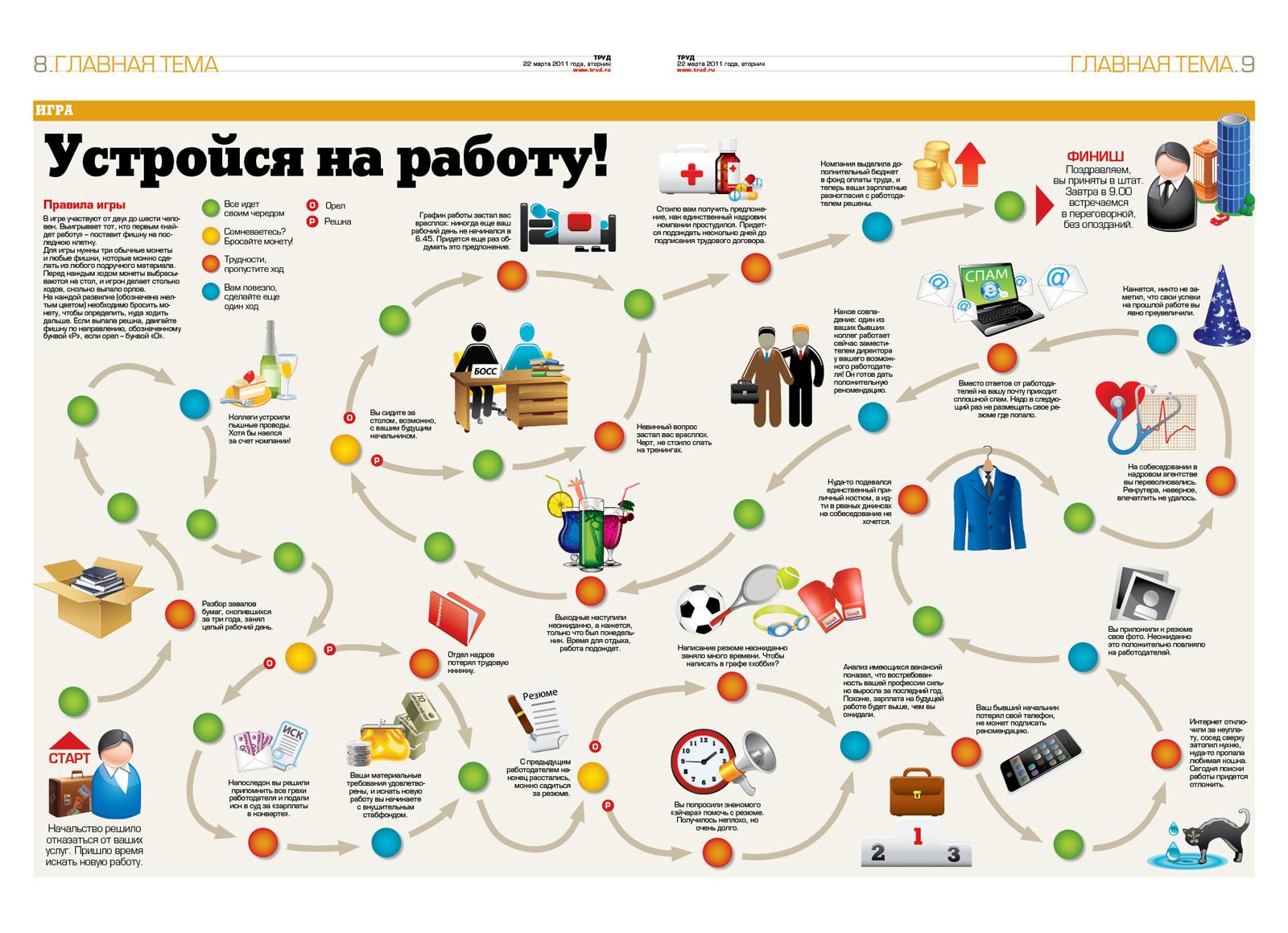 первое, пример инфографики картинка выбрать